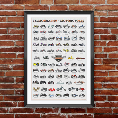 The Filmography of Motorcycles