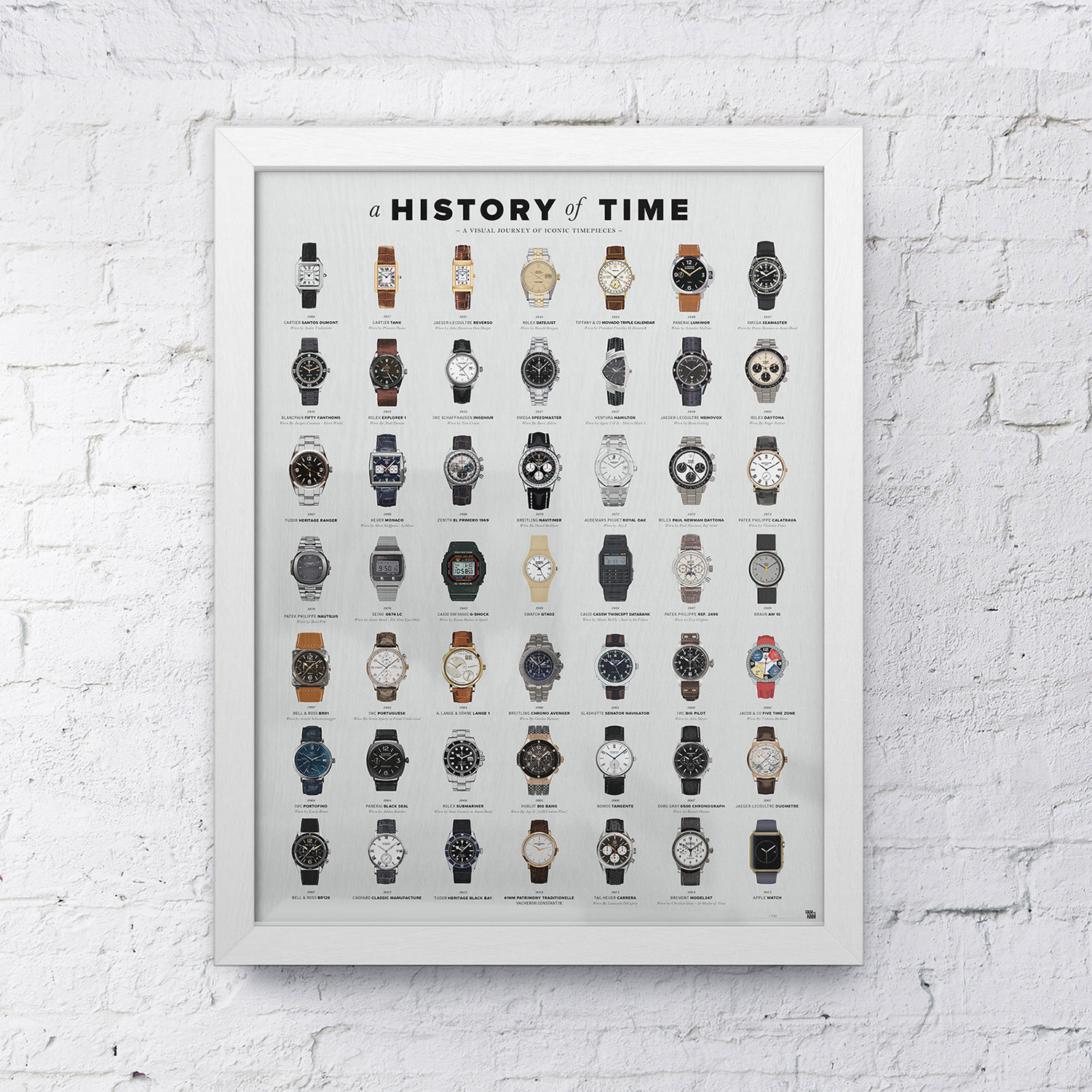 history of timekeeping This event marked the end of an important chapter in the history of timekeeping  the goes time code service is historically significant for at.
