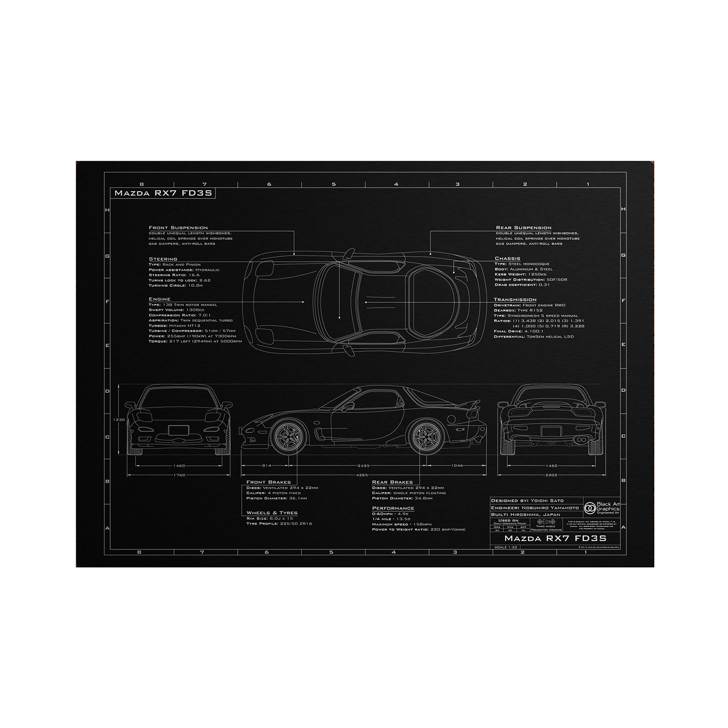 Mazda Rx 7 Front Suspension Diagram Electrical Wiring Diagrams Engine Rx7 Auto Art Touch Of Modern Protege