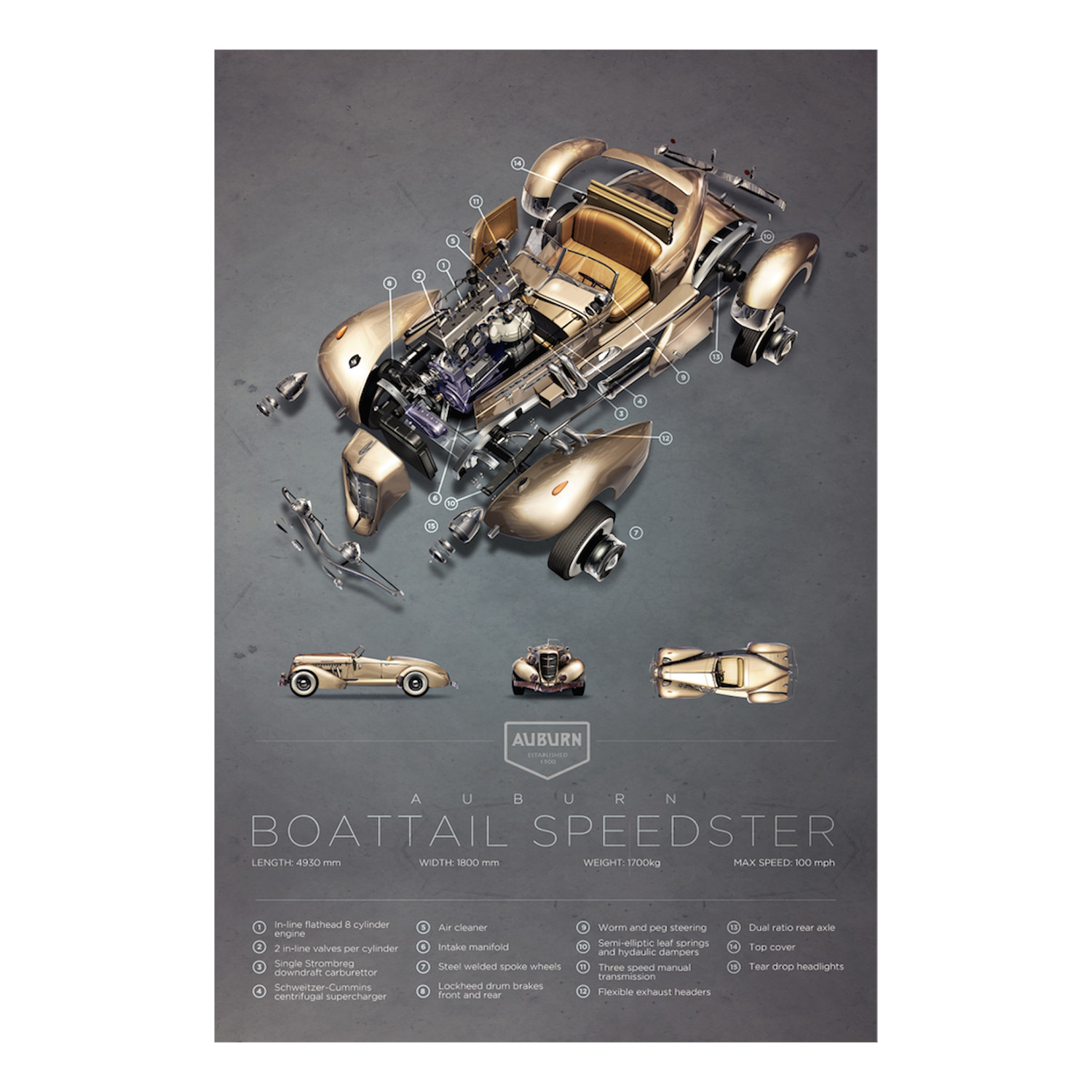 Boattail Speedster Exploded View Lynx Art Collection Touch Of Modern Diagram Drum Brake