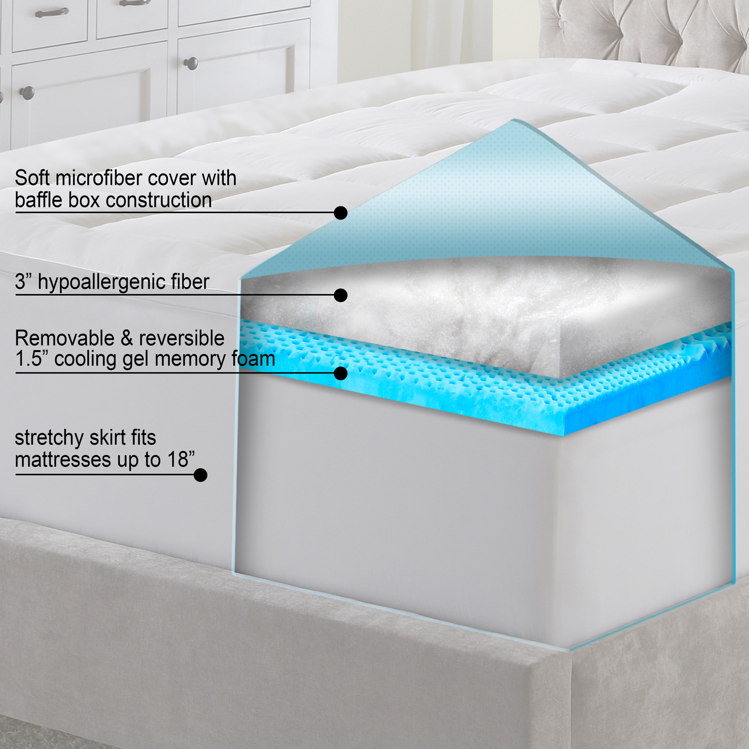 "loft works™ 4.5"" cool gel memory foam + fiberbed topper set (twin"