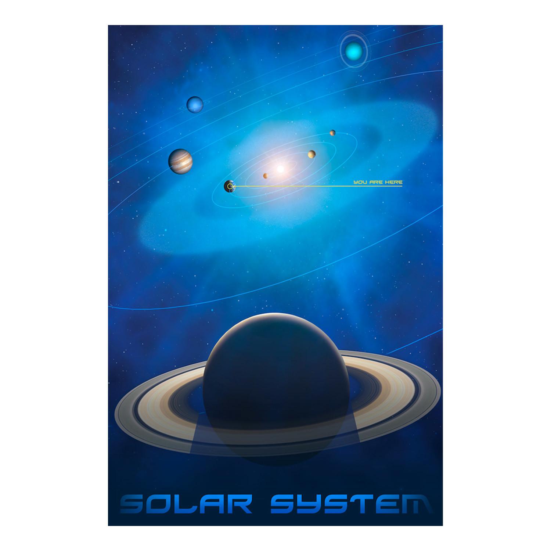 solar system future - photo #6