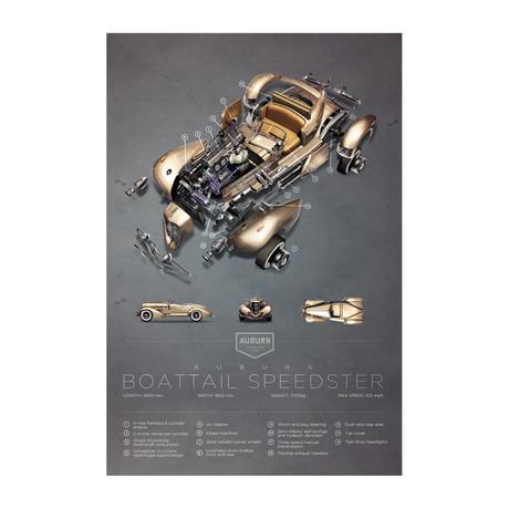 Auburn Boattail Speedster Exploded View Poster