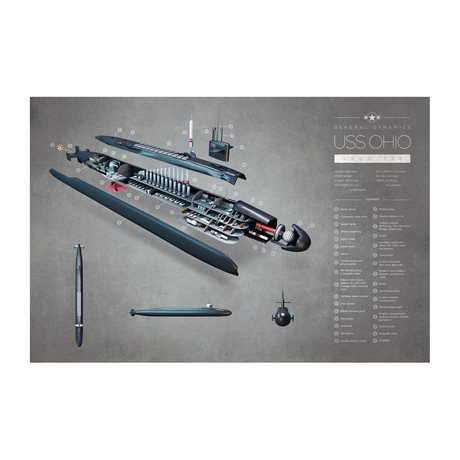 USS Ohio Nuclear Submarine Exploded View Poster!