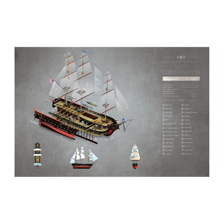 USS Constitution Exploded View Poster