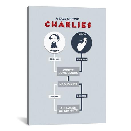 """Charlies (26""""W x 18""""H x 0.75""""D)"""