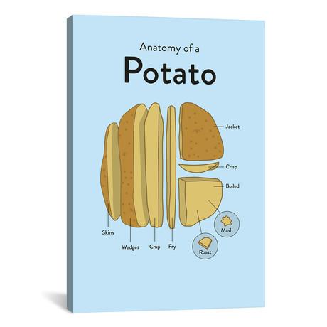"""Potato (26""""W x 18""""H x 0.75""""D)"""