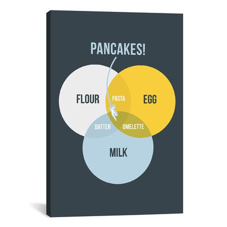 """Pancakes (26""""W x 18""""H x 0.75""""D)"""