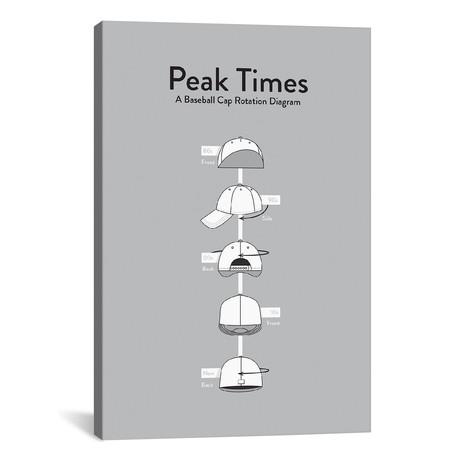 """Peak Times (26""""W x 18""""H x 0.75""""D)"""