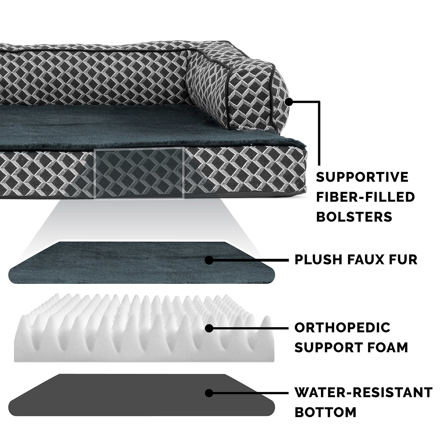 Plush + Decor Comfy Couch Orthopedic Pet Bed // Diamond Gray (Small)