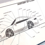 How to Draw: Cars
