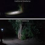 One80 H2 Headlamp (Headlamp)