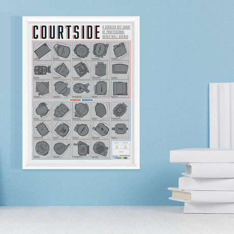 Courtside: A Scratch-off Chart of Basketball Arenas