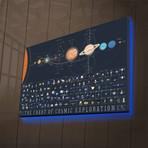 Cosmos Map