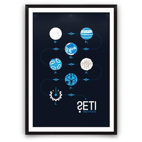 "The Drake Equation // SETI Institute // Giclée Print (12"" x 18"")"