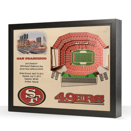 San Francisco 49ers // Levi's Stadium (5-Layer)