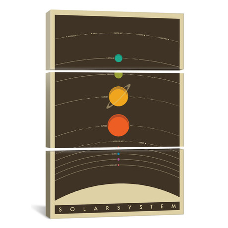 Solar System // Jazzberry Blue