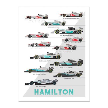 Billion Dollar Man // A History of Lewis Hamilton's Vehicles