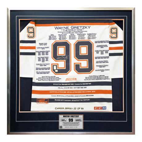 Wayne Gretzky // Limited Edition Autographed Career Jersey Display